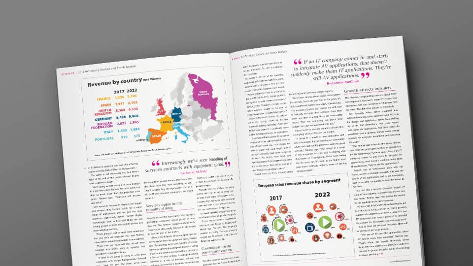 Infographics for InAVate magazine